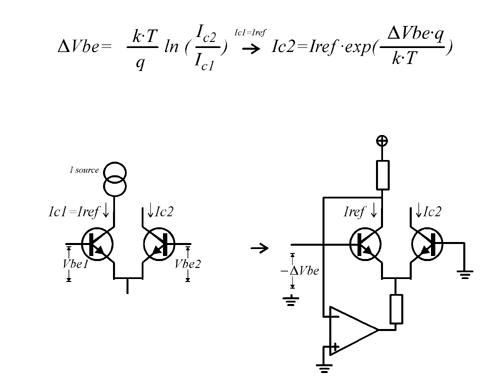 Synth schematics--::--Exponential Convertors