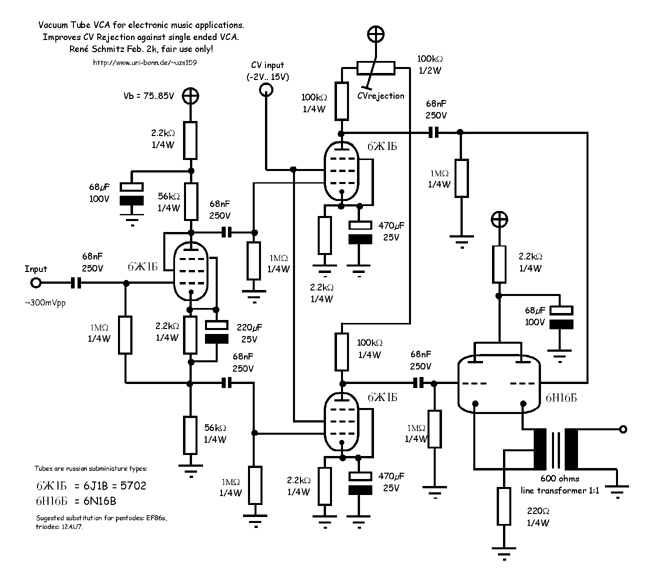 synth schematics